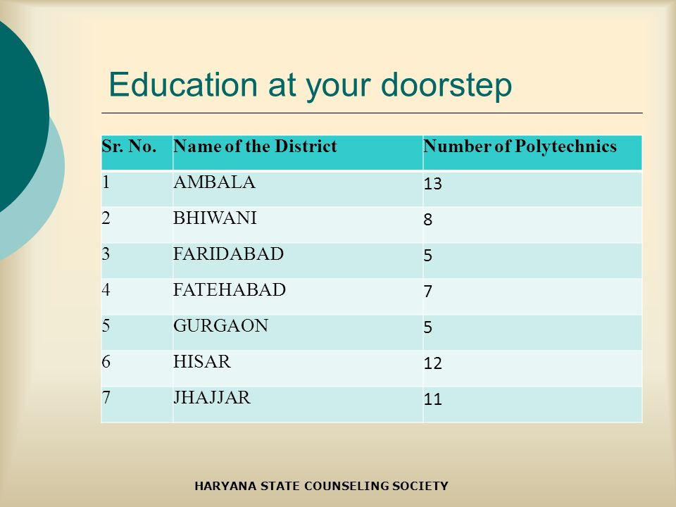 Education at your doorstep Sr.