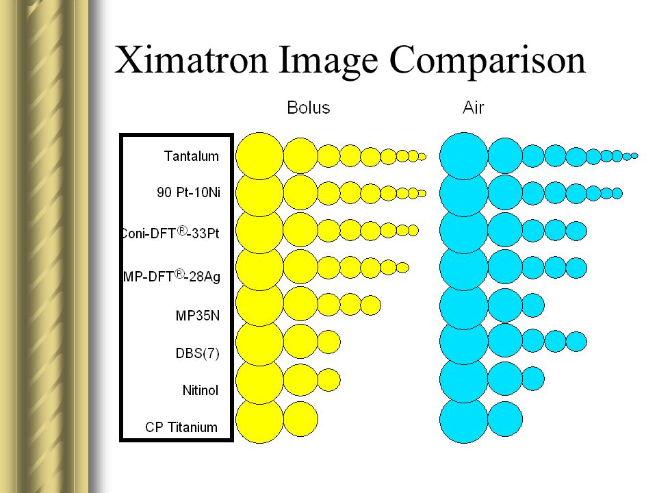 Ximatron Image Comparison