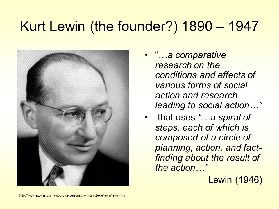 Kurt Lewin (the founder?) 1890 – 1947 …a comparative research on the conditions and effects of various forms of social action and research leading to social action… that uses …a spiral of steps, each of which is composed of a circle of planning, action, and fact- finding about the result of the action… Lewin (1946) http://www.erzwiss.uni-hamburg.de/personal/hoffmann/texte/lewin/lewin.htm