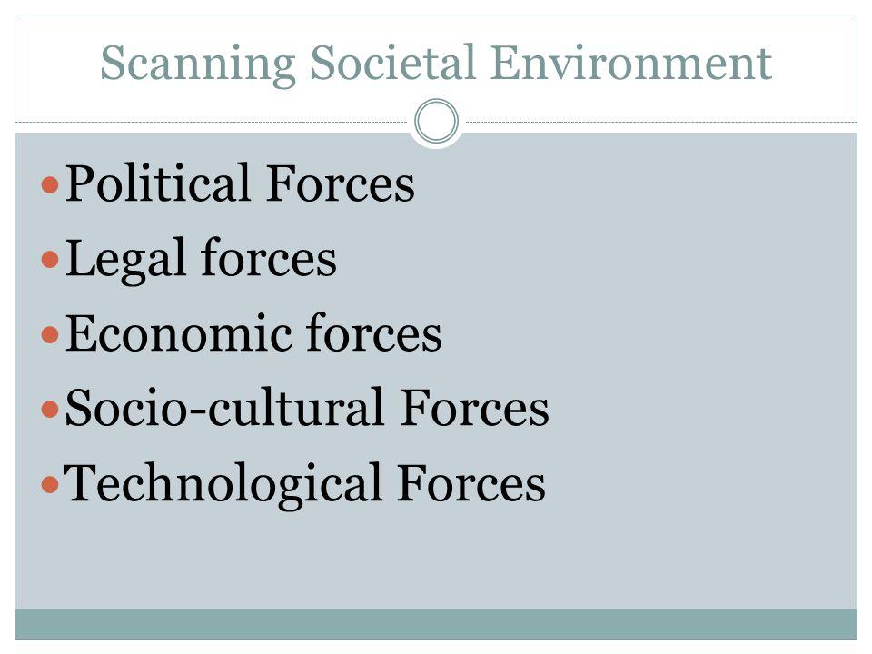 Scanning Societal Environment Political Forces Legal forces Economic forces Socio-cultural Forces Technological Forces