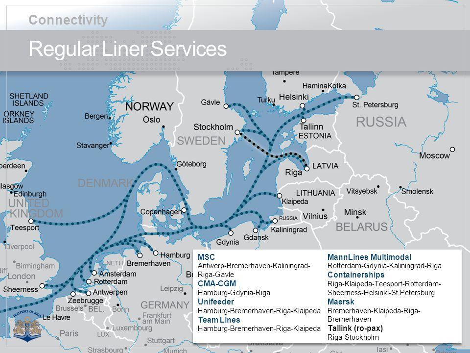 9 Hinterland Connections Dedicated Container Trains Connectivity Container train Zubr (Riga-Minsk-Illichevsk) Container train Baltika-Transit (Riga-Almaty) Block Train (Riga-Hairaton) Container block train Riga Express (Riga-Moscow)