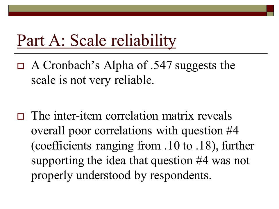 Part A: Scale reliability A Cronbachs Alpha of.547 suggests the scale is not very reliable. The inter-item correlation matrix reveals overall poor cor