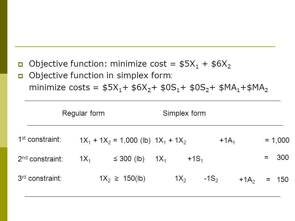 Objective function: minimize cost = $5X 1 + $6X 2 Objective function in simplex form: minimize costs = $5X 1 + $6X 2 + $0S 1 + $0S 2 + $MA 1 +$MA 2 Re