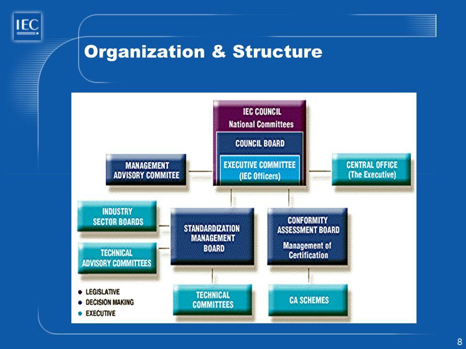 8 Organization & Structure