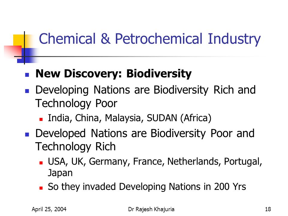 April 25, 2004Dr Rajesh Khajuria18 Chemical & Petrochemical Industry New Discovery: Biodiversity Developing Nations are Biodiversity Rich and Technology Poor India, China, Malaysia, SUDAN (Africa) Developed Nations are Biodiversity Poor and Technology Rich USA, UK, Germany, France, Netherlands, Portugal, Japan So they invaded Developing Nations in 200 Yrs