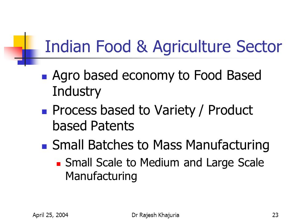 April 25, 2004Dr Rajesh Khajuria23 Indian Food & Agriculture Sector Agro based economy to Food Based Industry Process based to Variety / Product based Patents Small Batches to Mass Manufacturing Small Scale to Medium and Large Scale Manufacturing