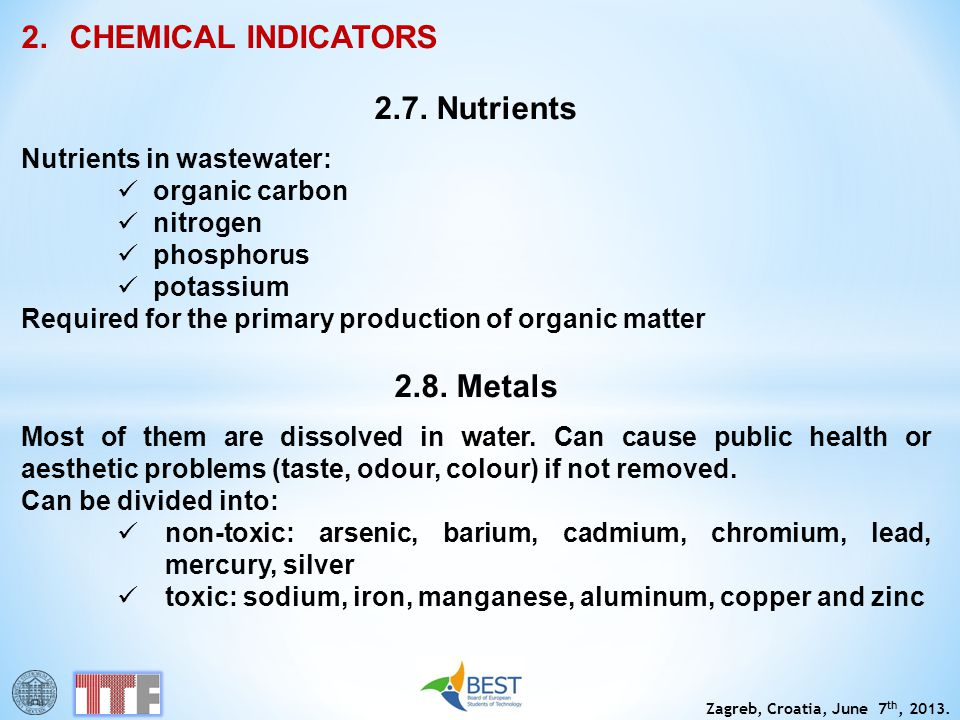 Zagreb, Croatia, June 7 th, 2013. 2.CHEMICAL INDICATORS 2.7. Nutrients Nutrients in wastewater: organic carbon nitrogen phosphorus potassium Required