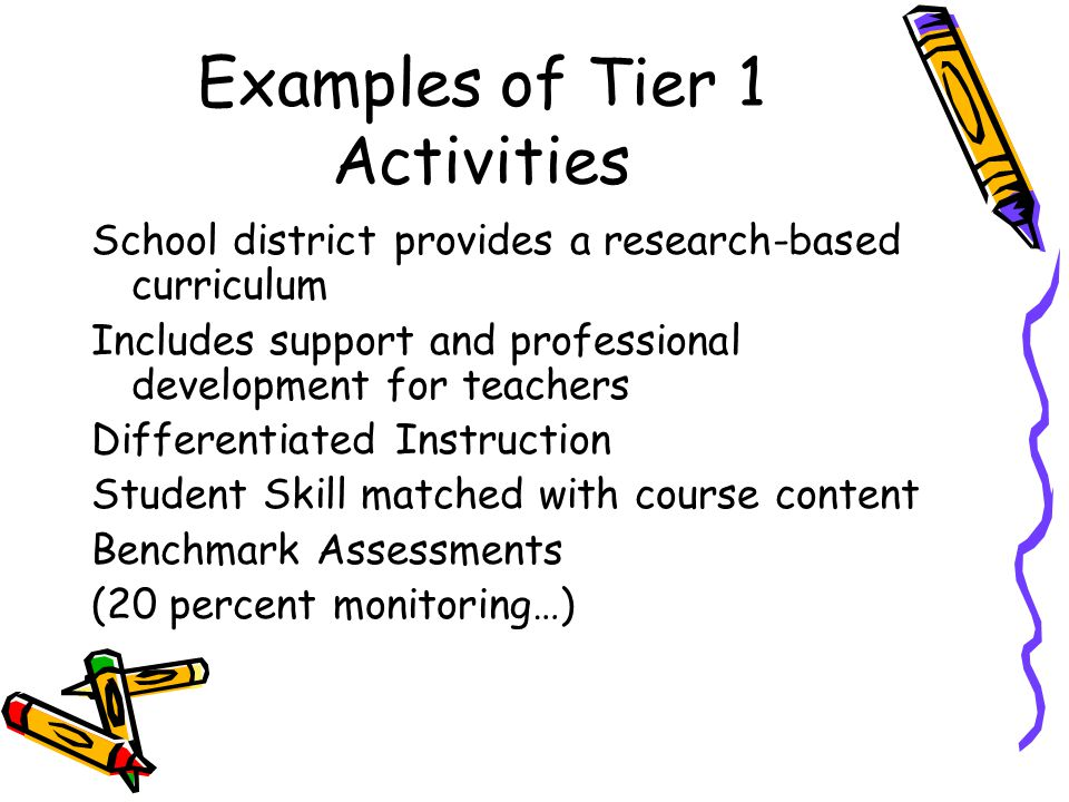 Examples of Tier 1 Activities School district provides a research-based curriculum Includes support and professional development for teachers Differen