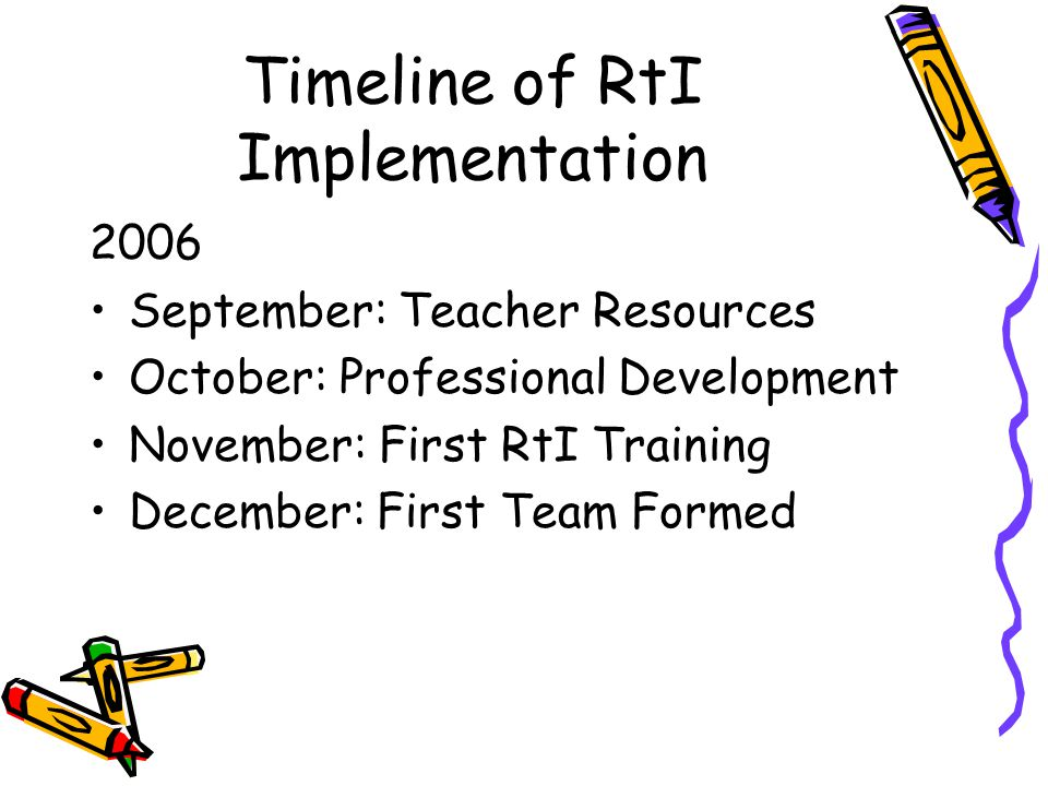 Timeline of RtI Implementation 2006 September: Teacher Resources October: Professional Development November: First RtI Training December: First Team F