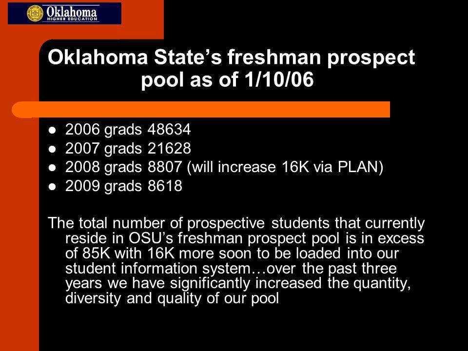 Oklahoma States freshman prospect pool as of 1/10/06 2006 grads 48634 2007 grads 21628 2008 grads 8807 (will increase 16K via PLAN) 2009 grads 8618 The total number of prospective students that currently reside in OSUs freshman prospect pool is in excess of 85K with 16K more soon to be loaded into our student information system…over the past three years we have significantly increased the quantity, diversity and quality of our pool