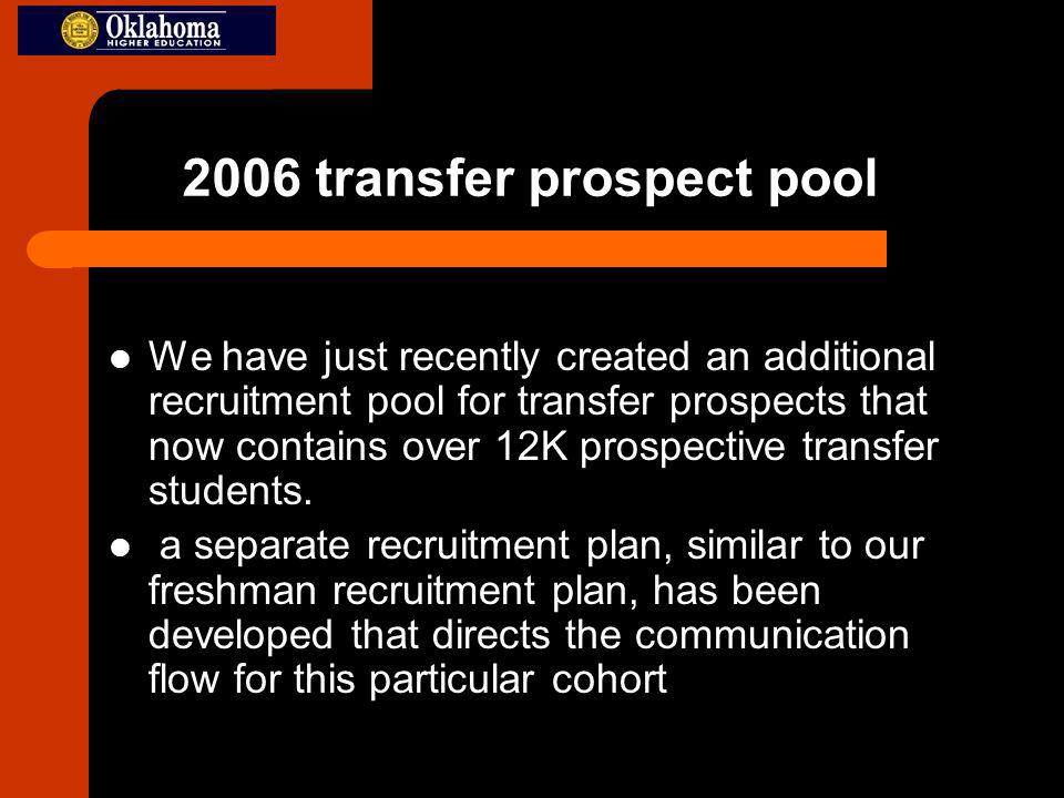 2006 transfer prospect pool We have just recently created an additional recruitment pool for transfer prospects that now contains over 12K prospective transfer students.