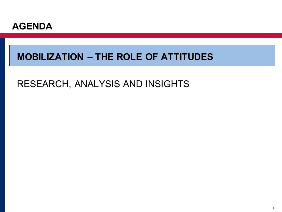 4 AGENDA MOBILIZATION – THE ROLE OF ATTITUDES RESEARCH, ANALYSIS AND INSIGHTS
