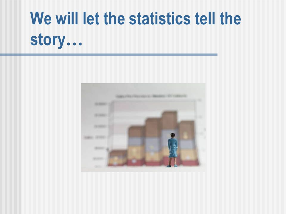 We will let the statistics tell the story …