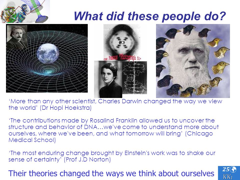 25 What did these people do? More than any other scientist, Charles Darwin changed the way we view the world (Dr Hopi Hoekstra) The contributions made