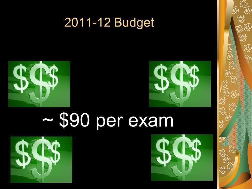 2011-12 Budget ~ $90 per exam