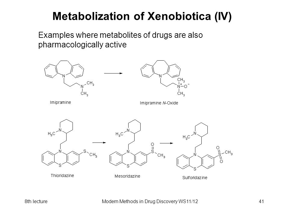 8th lectureModern Methods in Drug Discovery WS11/1241 Metabolization of Xenobiotica (IV) Examples where metabolites of drugs are also pharmacologicall