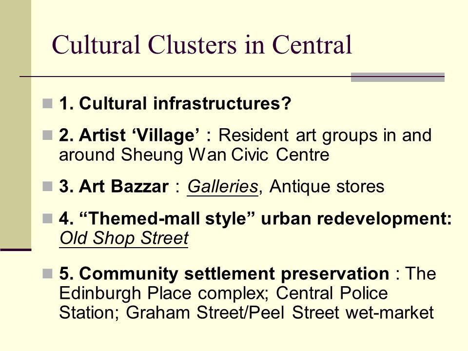 Art Bazaar : Galleries in Central