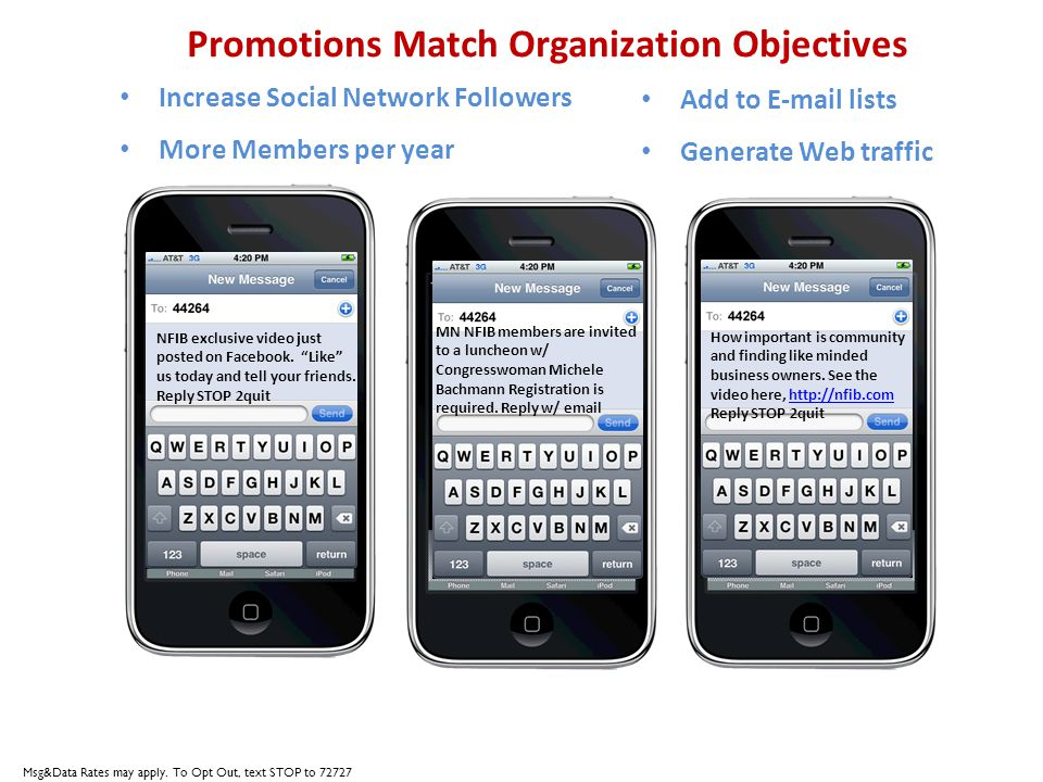 Promotions Match Organization Objectives Increase Social Network Followers More Members per year NFIB exclusive video just posted on Facebook. Like us
