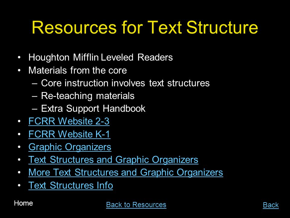 Resources for Text Structure Houghton Mifflin Leveled Readers Materials from the core –Core instruction involves text structures –Re-teaching materials –Extra Support Handbook FCRR Website 2-3 FCRR Website K-1 Graphic Organizers Text Structures and Graphic Organizers More Text Structures and Graphic Organizers Text Structures Info Back Home Back to Resources