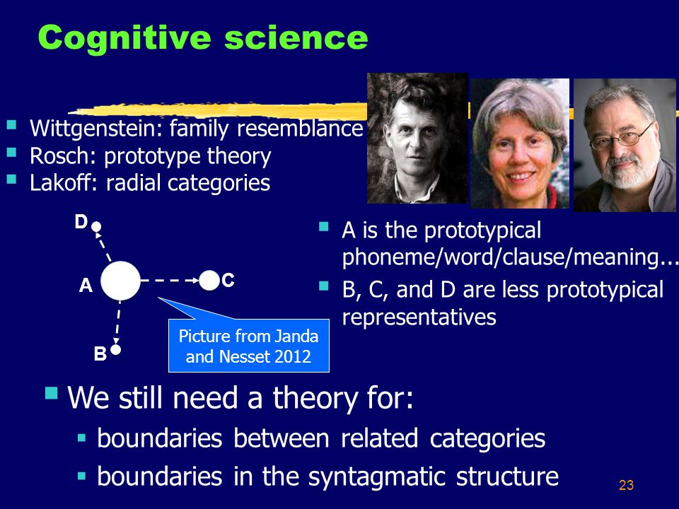 23 Cognitive science Wittgenstein: family resemblance Rosch: prototype theory Lakoff: radial categories A B C D A is the prototypical phoneme/word/cla
