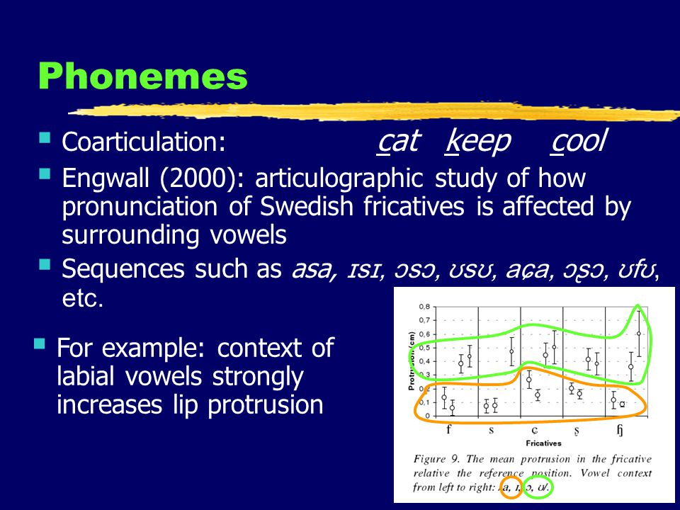 5 Phonemes Coarticulation: catkeep cool Engwall (2000): articulographic study of how pronunciation of Swedish fricatives is affected by surrounding vowels Sequences such as asa, ɪsɪ, ɔsɔ, ʊsʊ, aɕa, ɔʂɔ, ʊfʊ, etc.