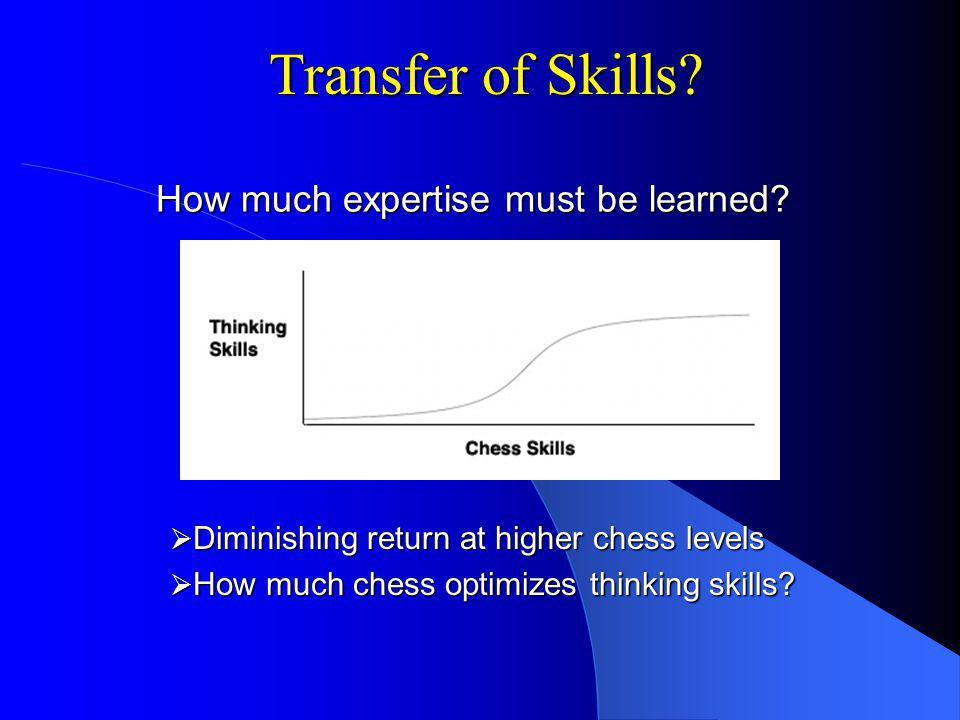 Transfer of Skills.
