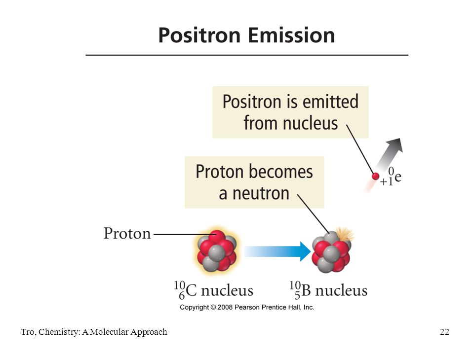 Tro, Chemistry: A Molecular Approach21 Positron Emission positron has a charge of +1 c.u.