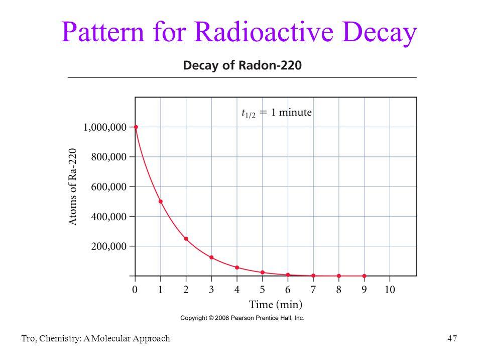 Tro, Chemistry: A Molecular Approach46 Half-Lives of Various Nuclides NuclideHalf-LifeType of Decay Th-2321.4 x 10 10 yralpha U-2384.5 x 10 9 yralpha