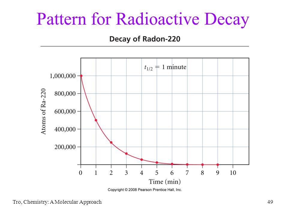 48 Half-Life half of the radioactive atoms decay each half-life