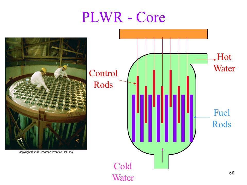 67 PLWR Core Containment Building Turbine Condenser Cold Water Boiler