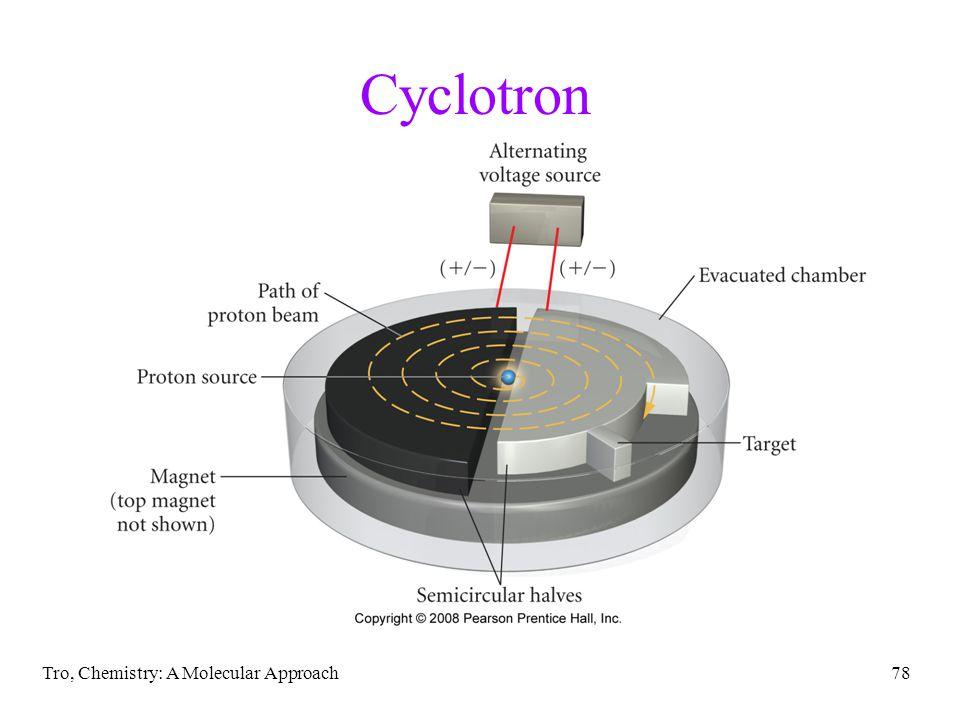 Tro, Chemistry: A Molecular Approach77 Linear Accelerator
