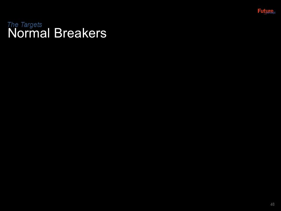 48 Normal Breakers The Targets