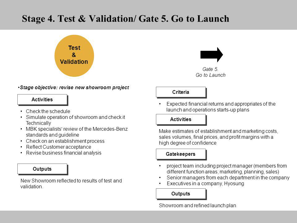 Stage 4. Test & Validation/ Gate 5.