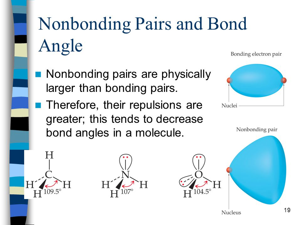 19 Nonbonding Pairs and Bond Angle Nonbonding pairs are physically larger than bonding pairs. Therefore, their repulsions are greater; this tends to d