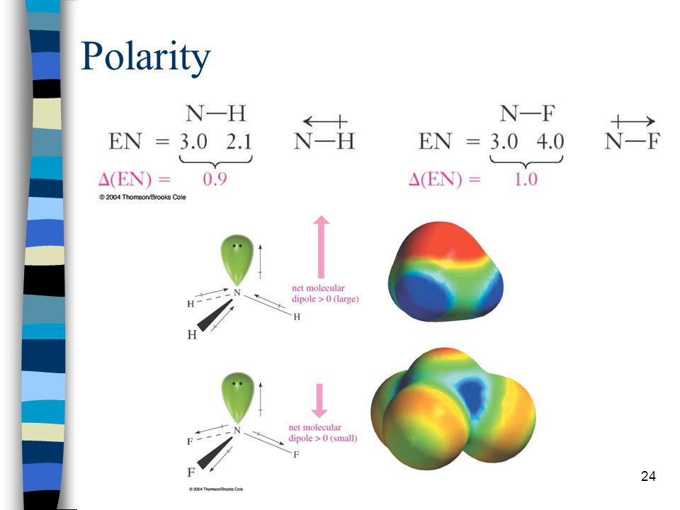 24 Polarity