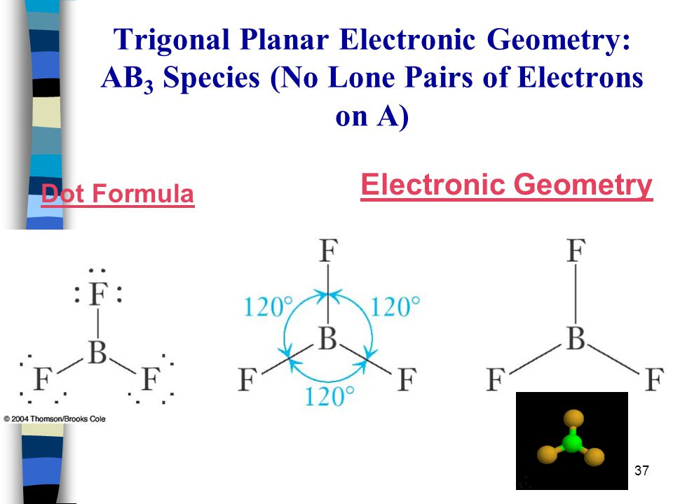 37 Trigonal Planar Electronic Geometry: AB 3 Species (No Lone Pairs of Electrons on A) Dot Formula Electronic Geometry