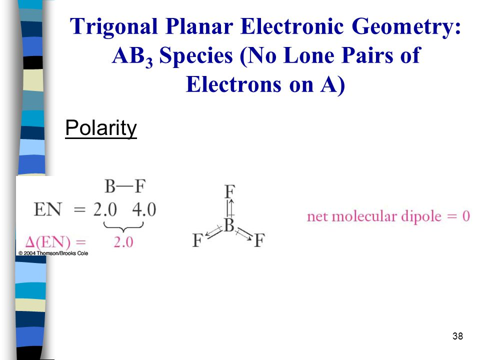 38 Trigonal Planar Electronic Geometry: AB 3 Species (No Lone Pairs of Electrons on A) Polarity