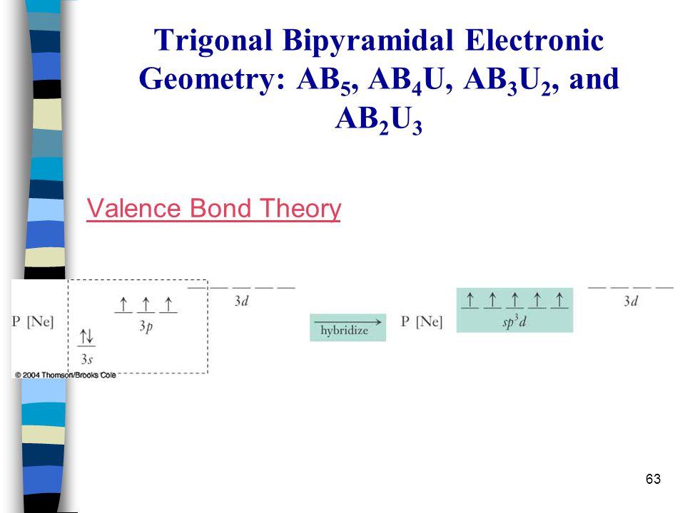 63 Trigonal Bipyramidal Electronic Geometry: AB 5, AB 4 U, AB 3 U 2, and AB 2 U 3 Valence Bond Theory