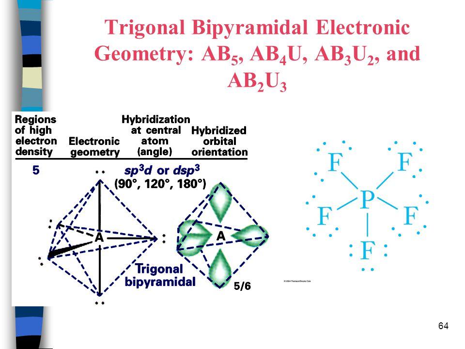 64 Trigonal Bipyramidal Electronic Geometry: AB 5, AB 4 U, AB 3 U 2, and AB 2 U 3