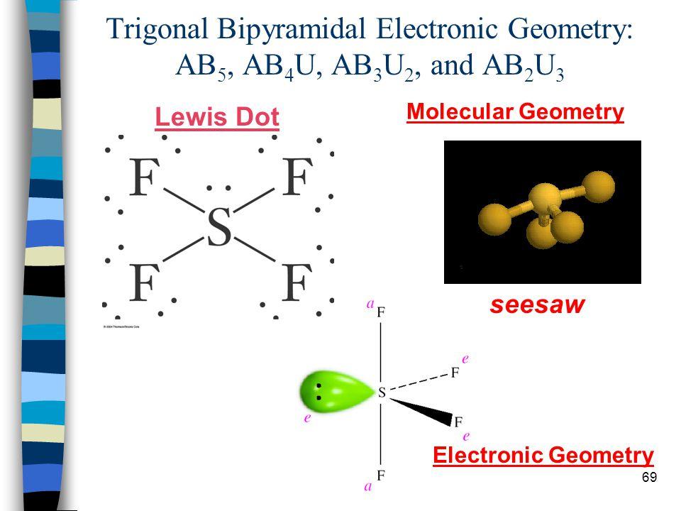 69 Trigonal Bipyramidal Electronic Geometry: AB 5, AB 4 U, AB 3 U 2, and AB 2 U 3 Molecular Geometry Lewis Dot Electronic Geometry seesaw