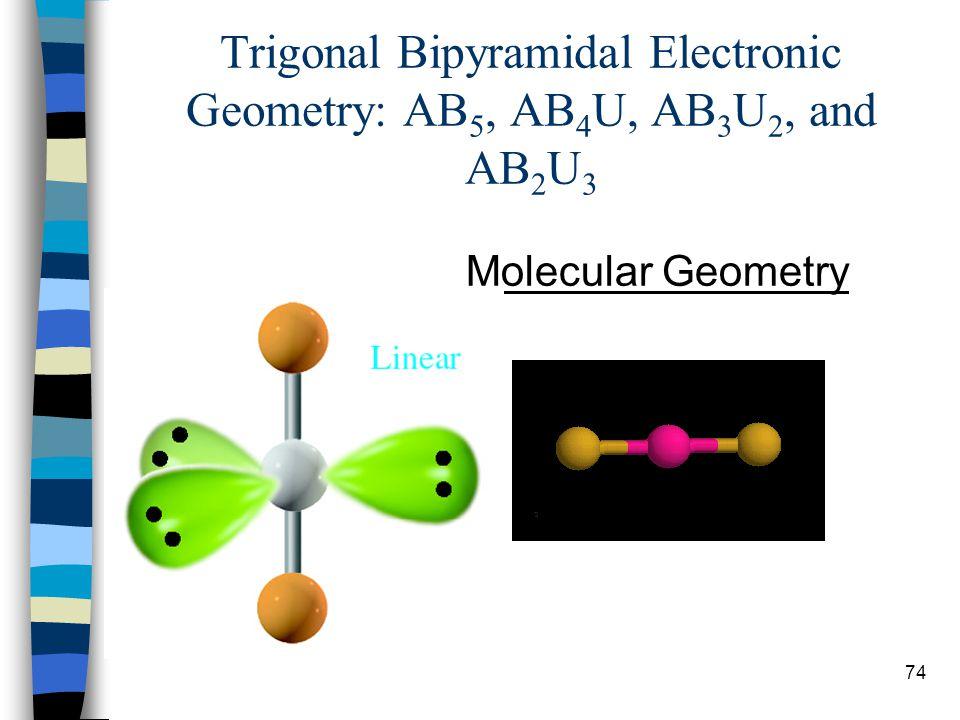 74 Trigonal Bipyramidal Electronic Geometry: AB 5, AB 4 U, AB 3 U 2, and AB 2 U 3 Molecular Geometry