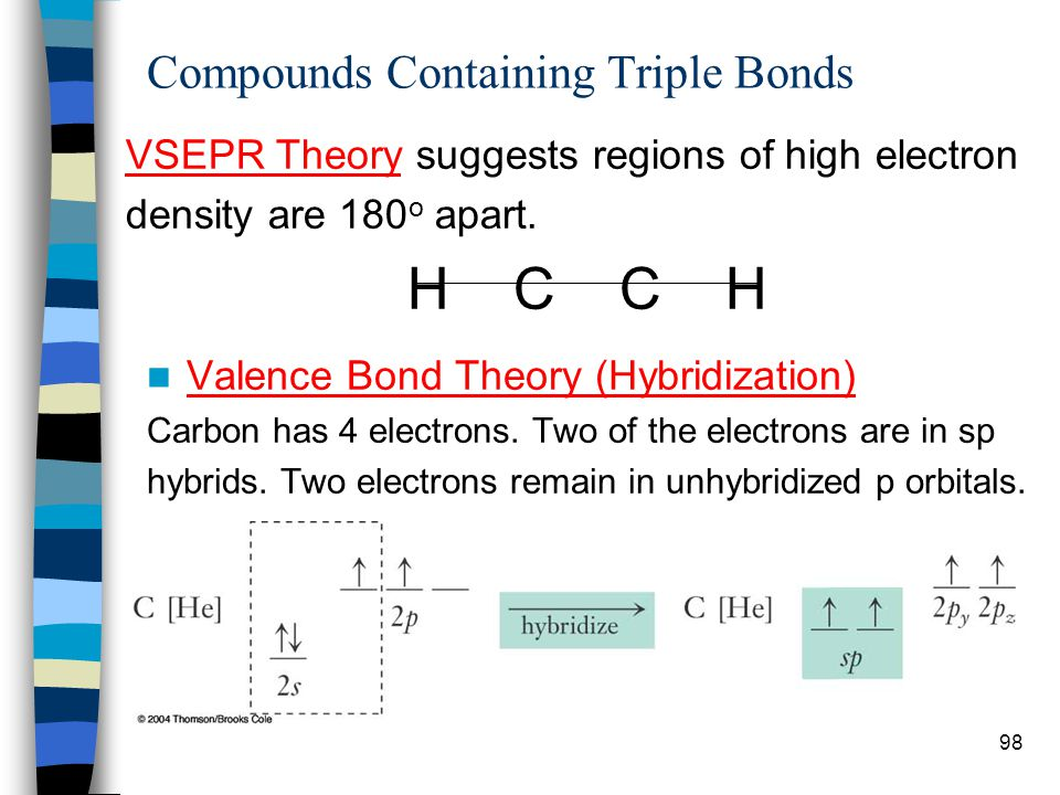 98 Compounds Containing Triple Bonds Valence Bond Theory (Hybridization) Carbon has 4 electrons. Two of the electrons are in sp hybrids. Two electrons