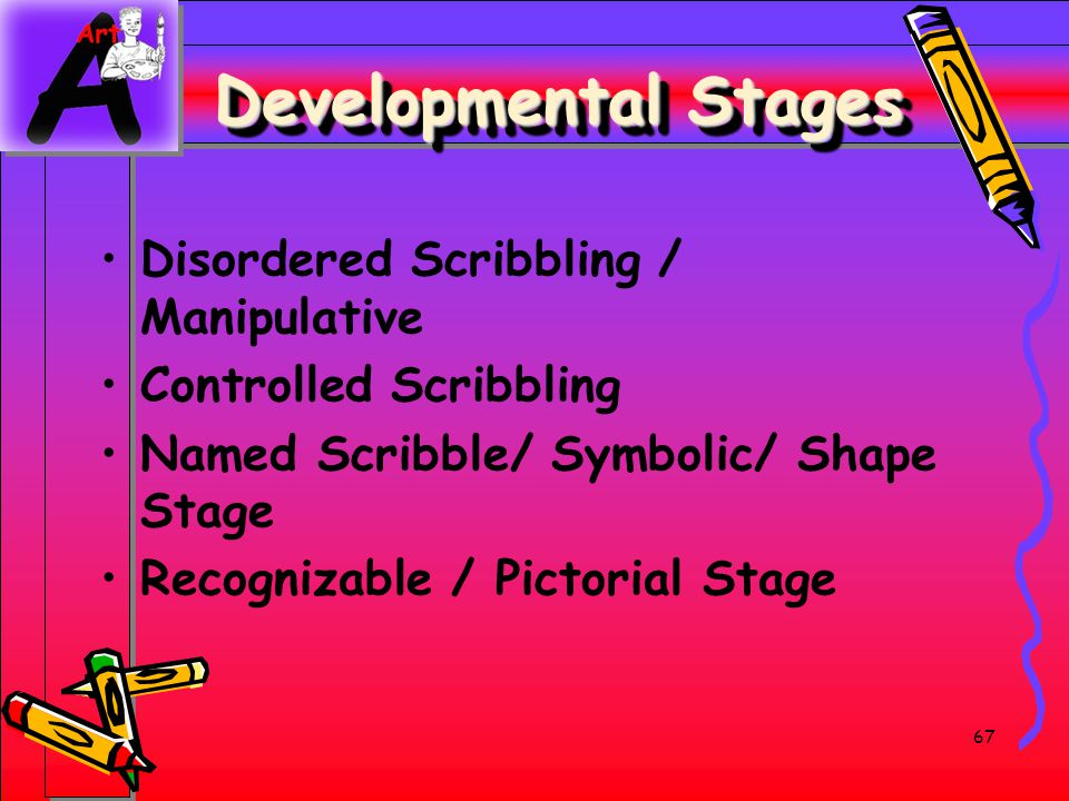 67 Developmental Stages Developmental Stages Disordered Scribbling / Manipulative Controlled Scribbling Named Scribble/ Symbolic/ Shape Stage Recogniz