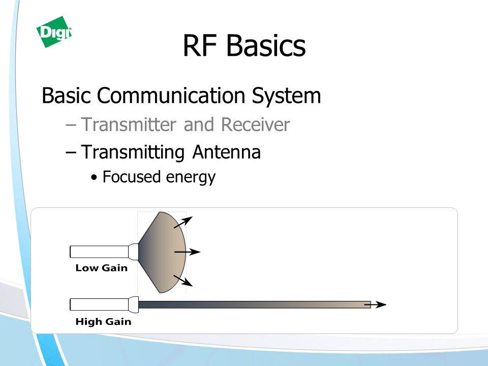 RF Basics Basic Communication System –Transmitter and Receiver –Transmitting Antenna Focused energy