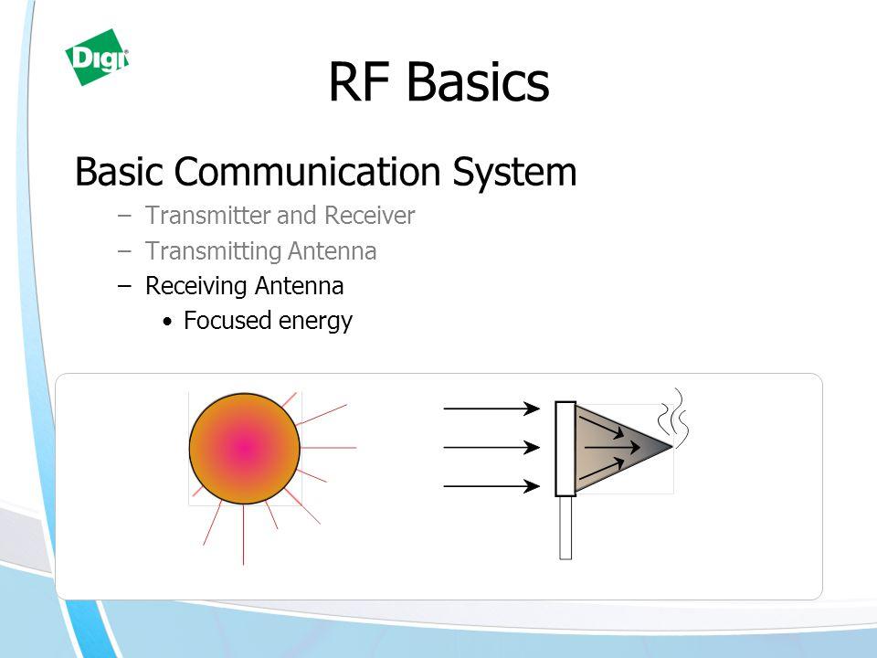RF Basics Basic Communication System –Transmitter and Receiver –Transmitting Antenna –Receiving Antenna Focused energy
