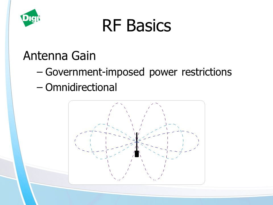 RF Basics Antenna Gain –Government-imposed power restrictions –Omnidirectional
