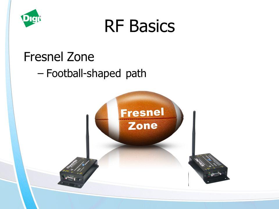 RF Basics Fresnel Zone –Football-shaped path Fresnel Zone