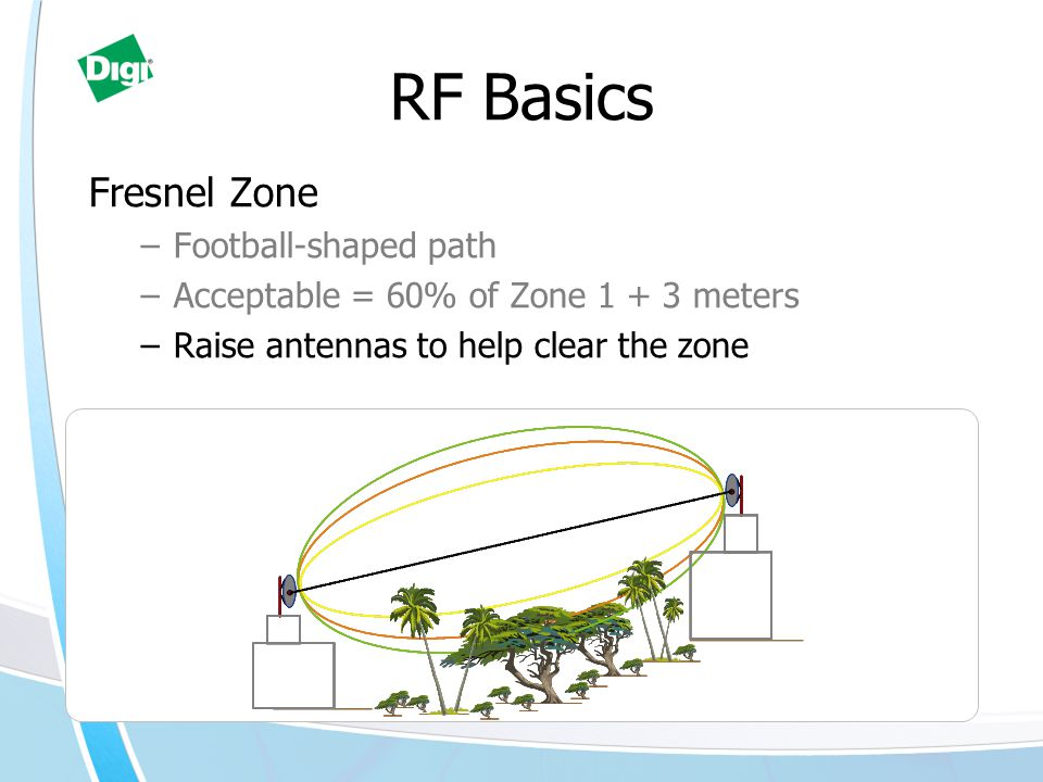 RF Basics Fresnel Zone –Football-shaped path –Acceptable = 60% of Zone 1 + 3 meters –Raise antennas to help clear the zone