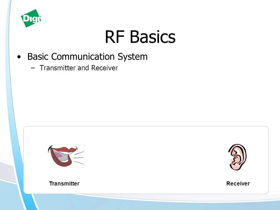 RF Basics Basic Communication System –Transmitter and Receiver TransmitterReceiver