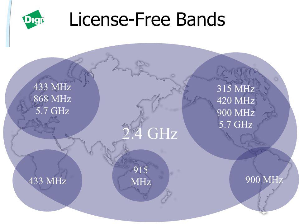 License-Free Bands 2.4 GHz 315 MHz 420 MHz 900 MHz 5.7 GHz 900 MHz 433 MHz 868 MHz 5.7 GHz 915 MHz